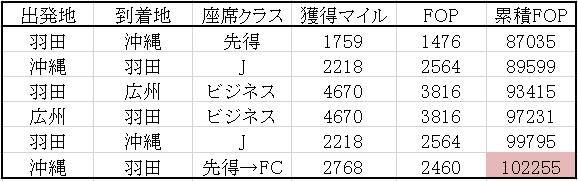 f:id:s-majin:20170722163351p:plain