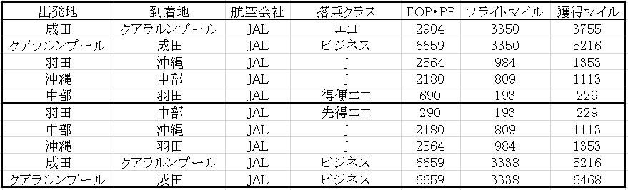 f:id:s-majin:20171215104121p:plain