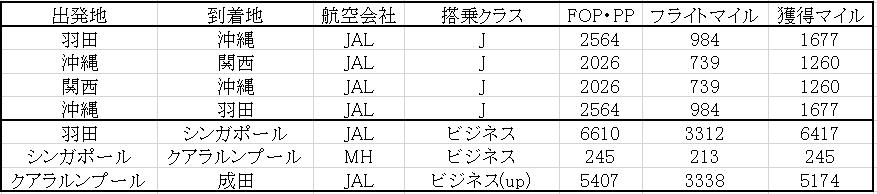 f:id:s-majin:20171215105054p:plain