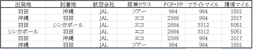 f:id:s-majin:20171215105417p:plain