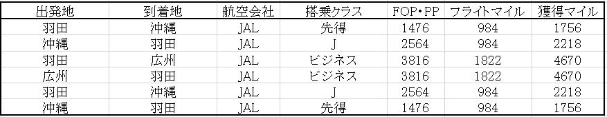 f:id:s-majin:20171215110748p:plain