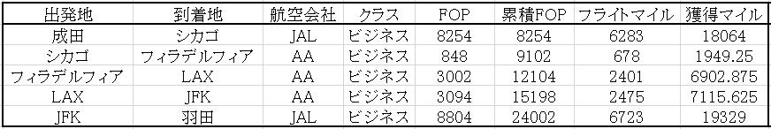 f:id:s-majin:20171219195145p:plain