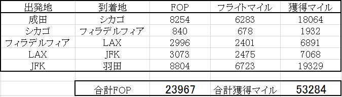 f:id:s-majin:20180117110423p:plain