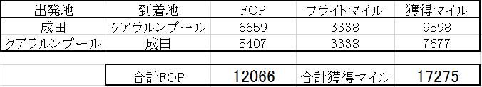 f:id:s-majin:20180205171634p:plain