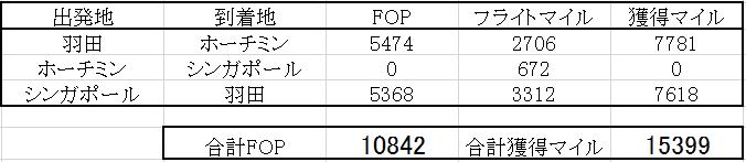 f:id:s-majin:20180217174657p:plain