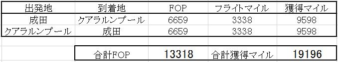 f:id:s-majin:20180309175416p:plain