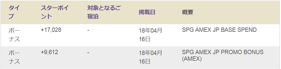 f:id:s-majin:20180417152643p:plain
