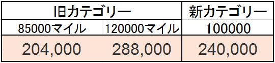 f:id:s-majin:20180629150157p:plain