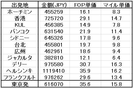 f:id:s-majin:20181128121442p:plain