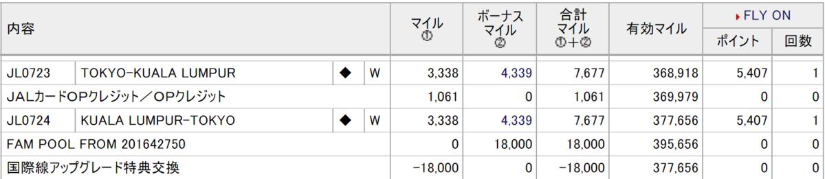 f:id:s-majin:20200313231858p:plain