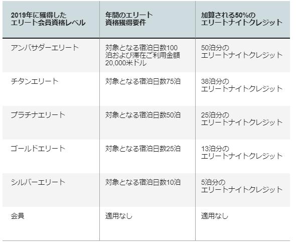 f:id:s-majin:20200629103854p:plain