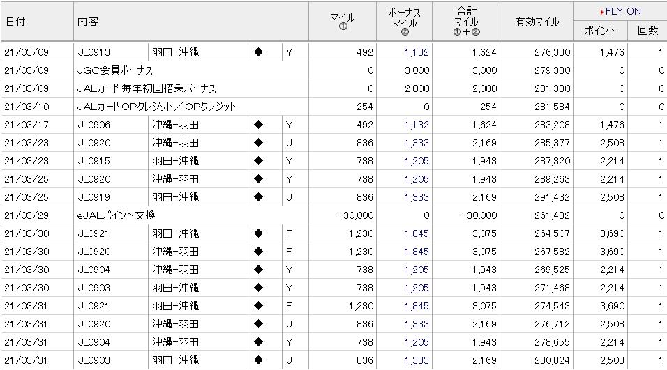 f:id:s-majin:20210402133904p:plain