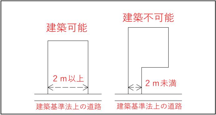 f:id:s-ochiai0423:20180615225134p:plain