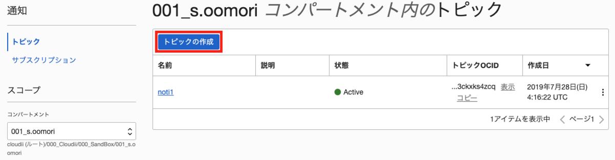f:id:s-oomori:20191015005850p:plain
