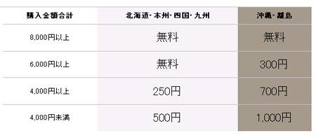 f:id:s-shoyu:20100812120205j:image