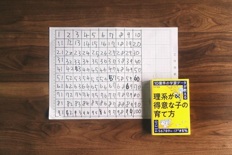 f:id:s-sugisaku:20210625194111j:plain