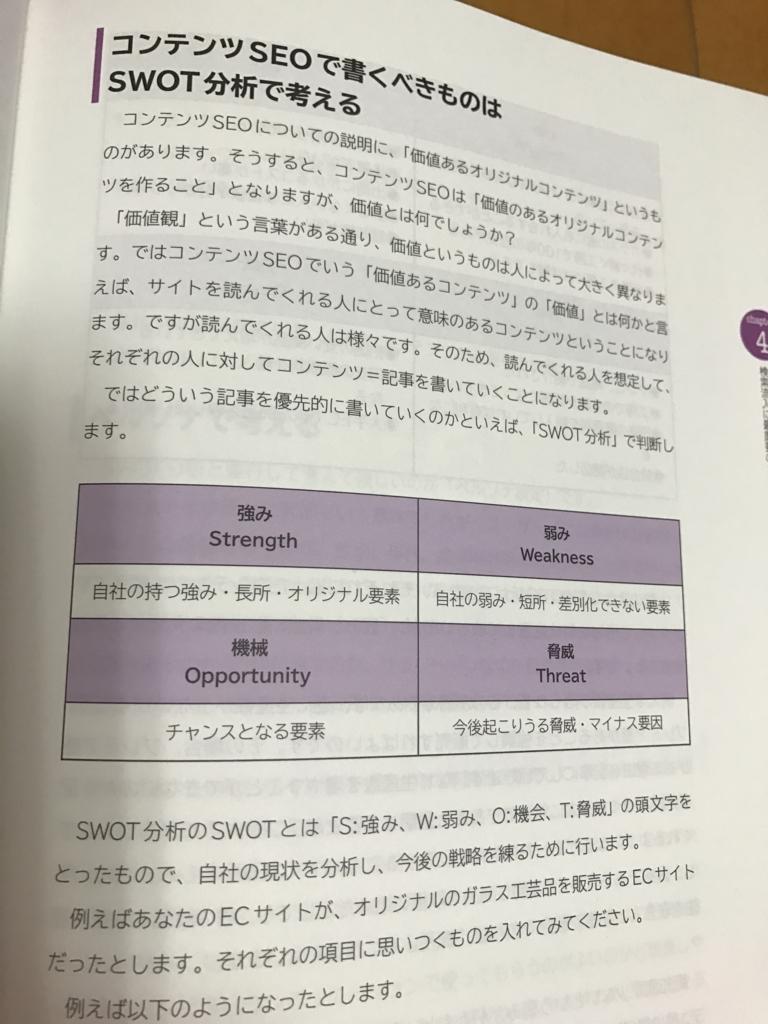SWOT分析の図(一部誤字あり)