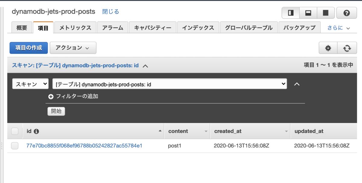 f:id:s-takaya1027:20200614005922p:plain
