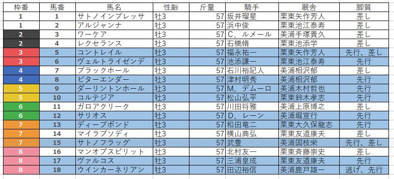 f:id:s-tamachan:20200528195211p:plain
