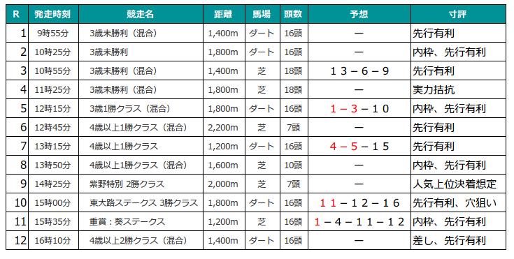 f:id:s-tamachan:20200529114006p:plain