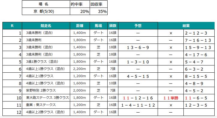 f:id:s-tamachan:20200530170337p:plain