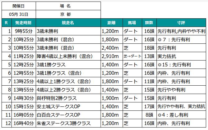 f:id:s-tamachan:20200530220634p:plain