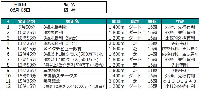 f:id:s-tamachan:20200606012453p:plain