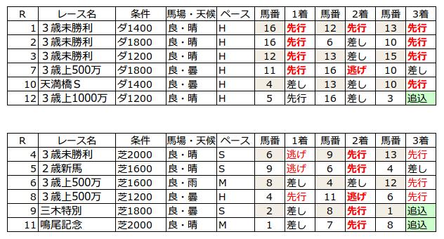 f:id:s-tamachan:20200606202849p:plain