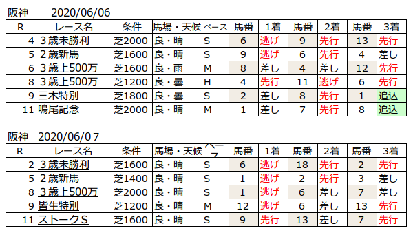 f:id:s-tamachan:20200607171535p:plain