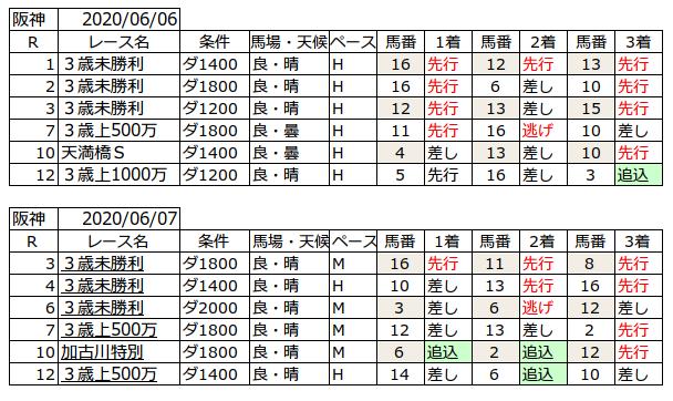 f:id:s-tamachan:20200607171600p:plain