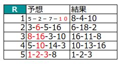 f:id:s-tamachan:20200608094009p:plain