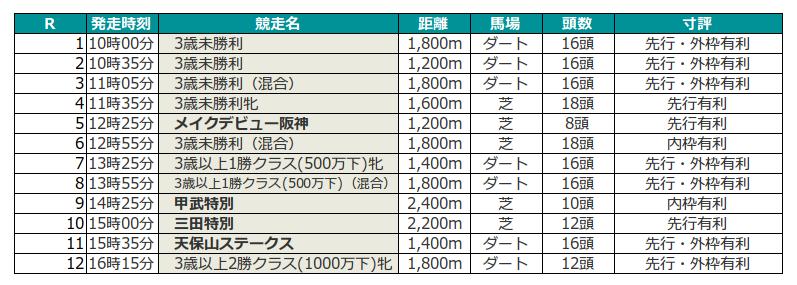 f:id:s-tamachan:20200612204003p:plain