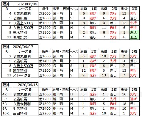 f:id:s-tamachan:20200613171520p:plain