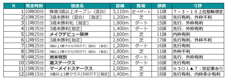 f:id:s-tamachan:20200614000110p:plain