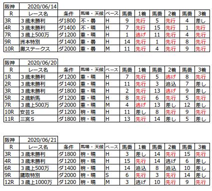 f:id:s-tamachan:20200623065144p:plain