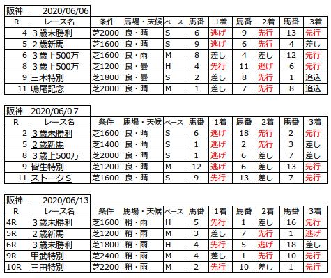 f:id:s-tamachan:20200623065504p:plain