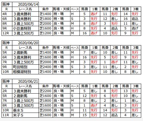 f:id:s-tamachan:20200623065516p:plain