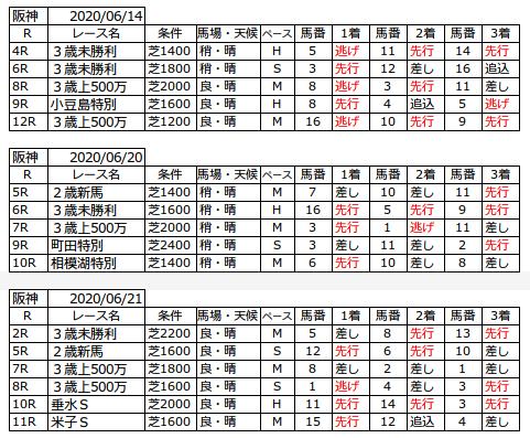 f:id:s-tamachan:20200623230452p:plain