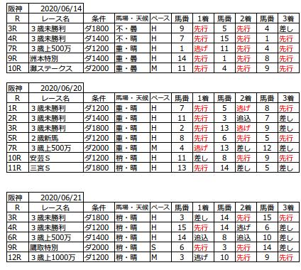 f:id:s-tamachan:20200627064907p:plain