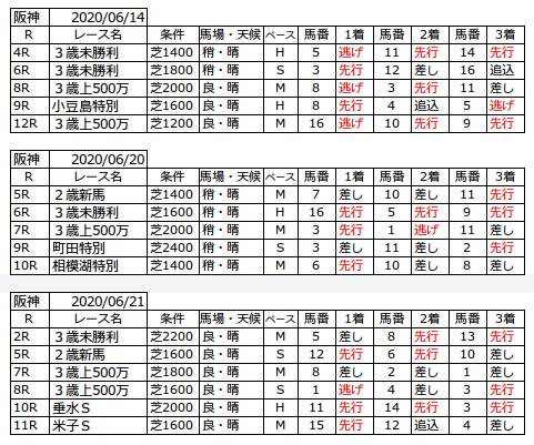 f:id:s-tamachan:20200627064939p:plain
