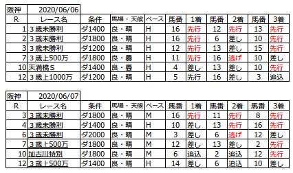 f:id:s-tamachan:20200701193250p:plain