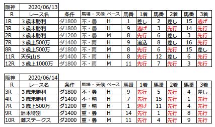 f:id:s-tamachan:20200701193310p:plain