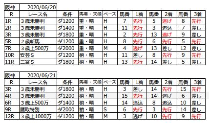 f:id:s-tamachan:20200701193323p:plain