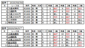 f:id:s-tamachan:20200701193401p:plain