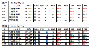 f:id:s-tamachan:20200701193414p:plain