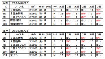 f:id:s-tamachan:20200701193428p:plain