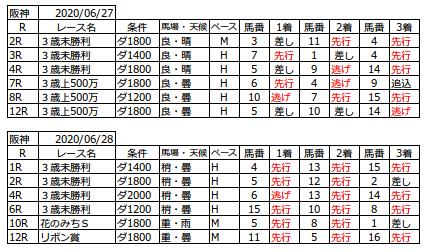 f:id:s-tamachan:20200701194009p:plain