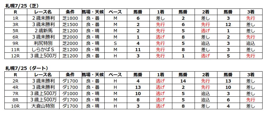 f:id:s-tamachan:20200725172437p:plain