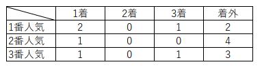f:id:s-tamachan:20200815005349p:plain