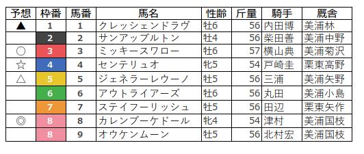 f:id:s-tamachan:20200927015347p:plain
